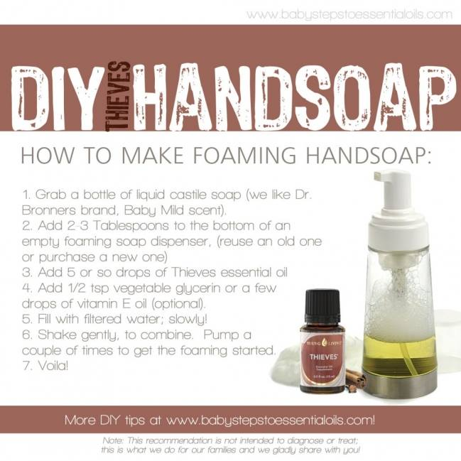 Make Your Own Liquid Castille Soap And Save Our